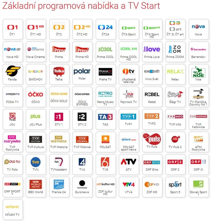 PODA net.tv